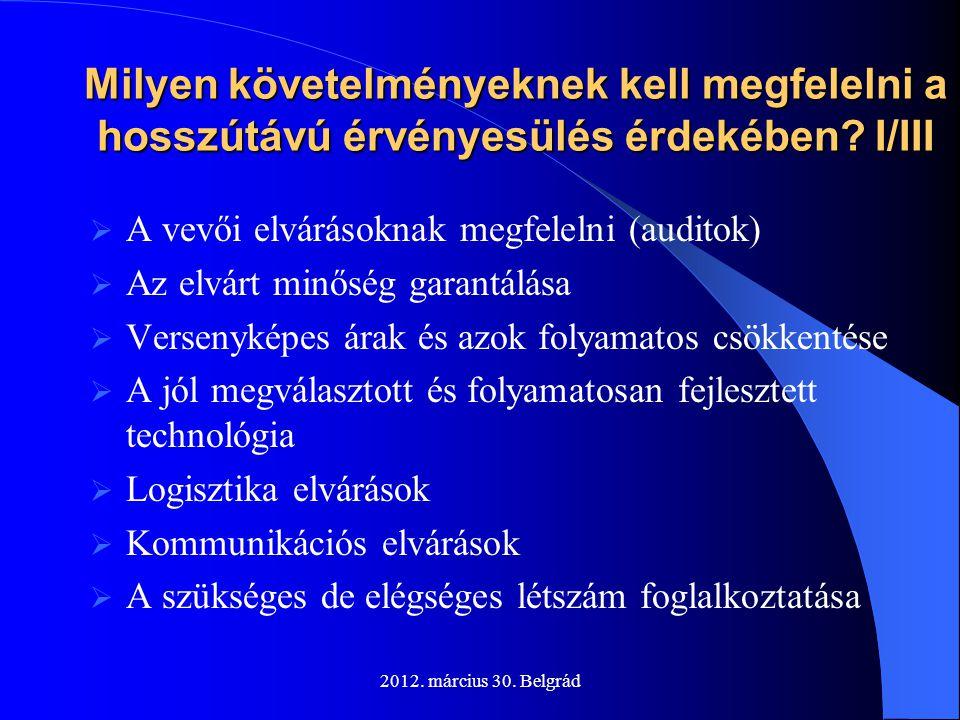 2012. március 30. Belgrád Milyen követelményeknek kell megfelelni a hosszútávú érvényesülés érdekében? I/III  A vevői elvárásoknak megfelelni (audito
