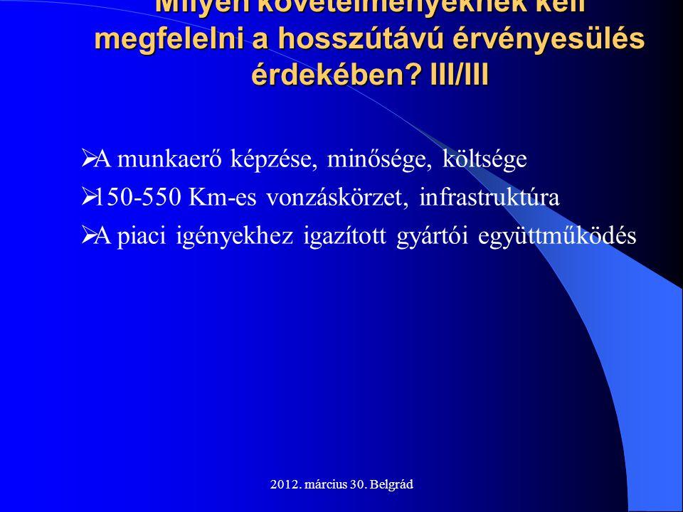 2012. március 30. Belgrád Milyen követelményeknek kell megfelelni a hosszútávú érvényesülés érdekében? III/III  A munkaerő képzése, minősége, költség