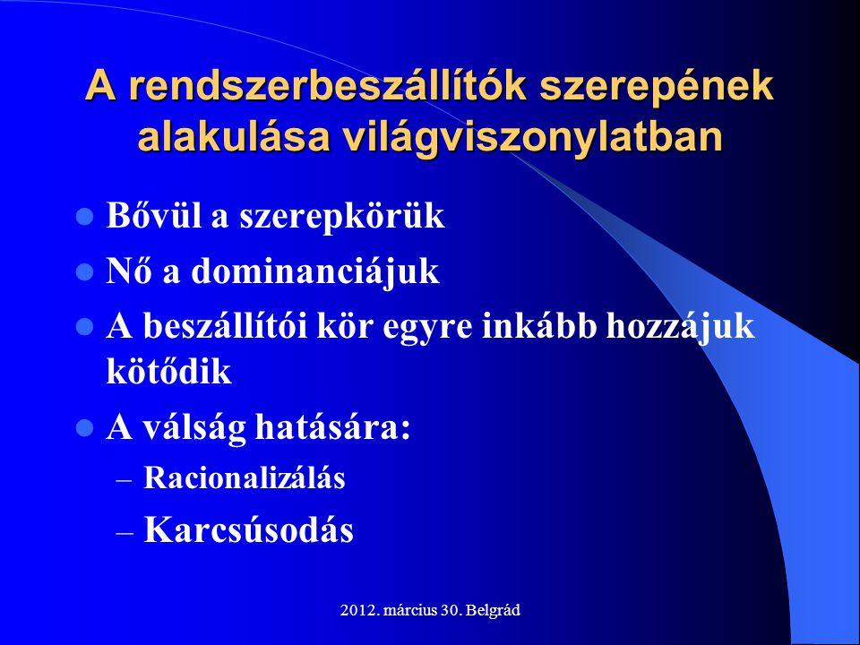 2012. március 30. Belgrád A rendszerbeszállítók szerepének alakulása világviszonylatban  Bővül a szerepkörük  Nő a dominanciájuk  A beszállítói kör