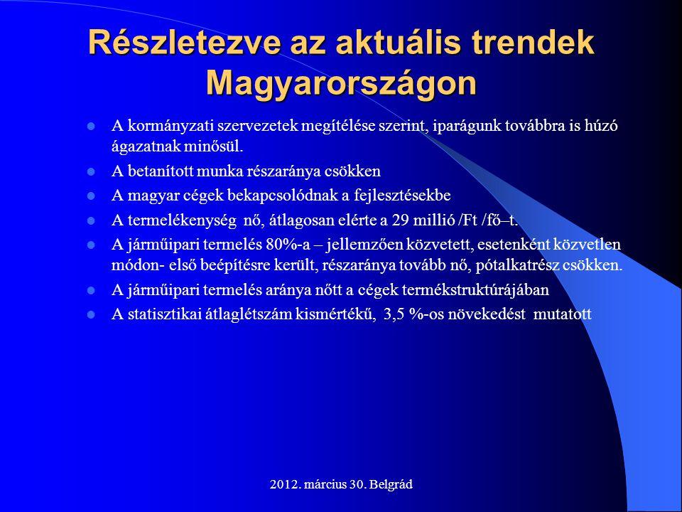 2012. március 30. Belgrád Részletezve az aktuális trendek Magyarországon  A kormányzati szervezetek megítélése szerint, iparágunk továbbra is húzó ág