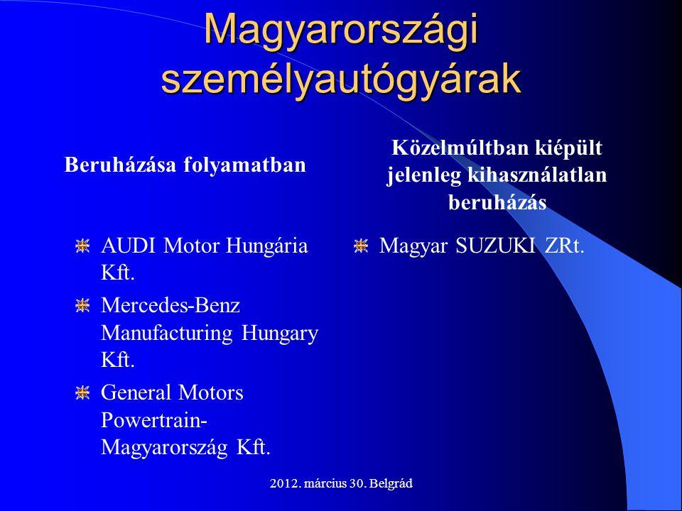 2012. március 30. Belgrád Beruházása folyamatban AUDI Motor Hungária Kft. Mercedes-Benz Manufacturing Hungary Kft. General Motors Powertrain- Magyaror