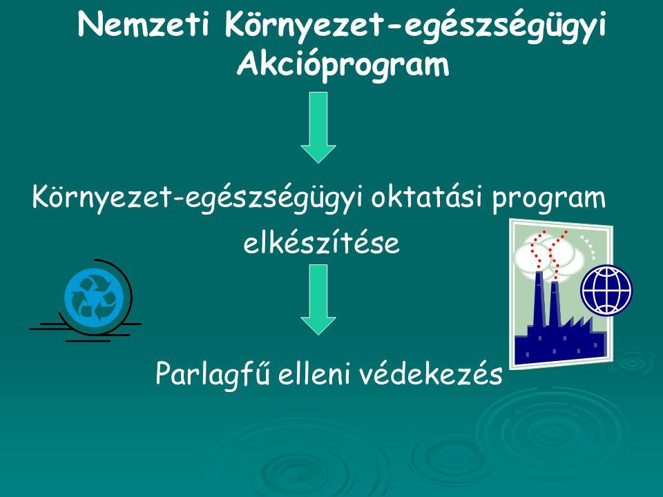 Nemzeti Környezet-egészségügyi Akcióprogram Környezet-egészségügyi oktatási program elkészítése Parlagfű elleni védekezés