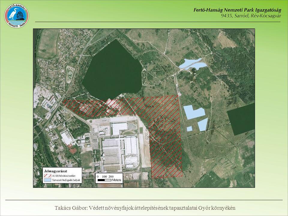 Ültetési terület kiválasztása  Hasonló környezeti adottságú terület legyen  Közel legyen – max. 1 km-en belül  Tulajdonosa hozzájáruljon a növények