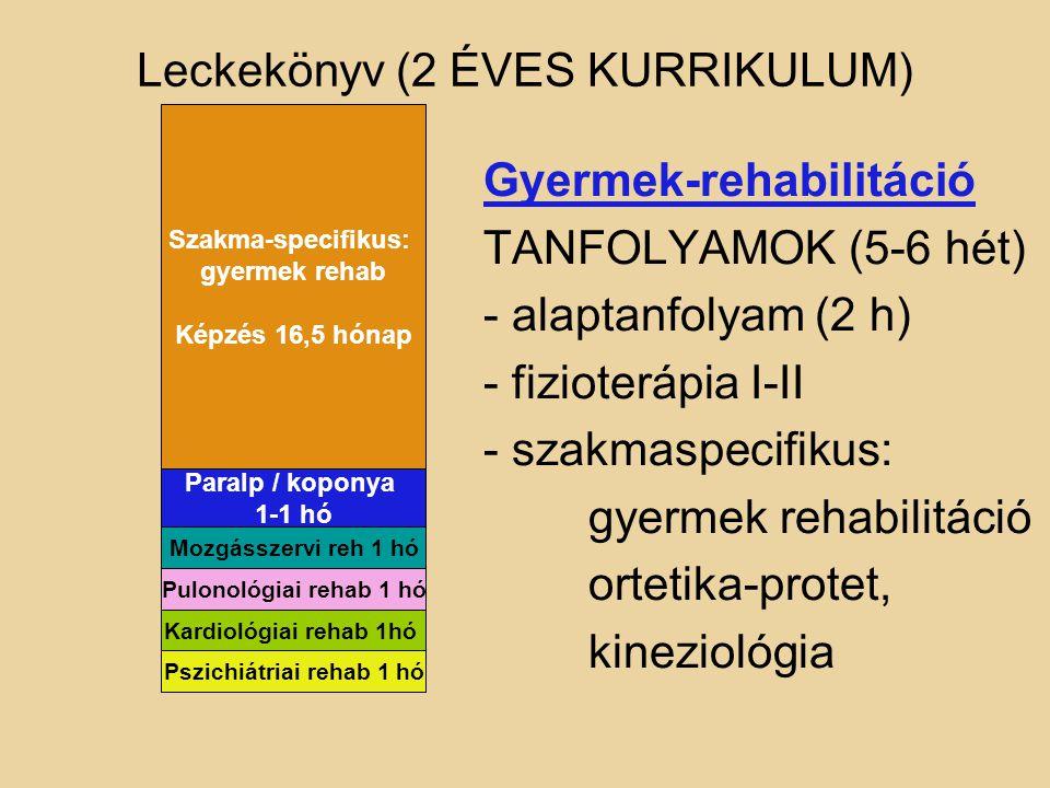 Leckekönyv (2 ÉVES KURRIKULUM) Gyermek-rehabilitáció TANFOLYAMOK (5-6 hét) - alaptanfolyam (2 h) - fizioterápia I-II - szakmaspecifikus: gyermek rehabilitáció ortetika-protet, kineziológia Szakma-specifikus: gyermek rehab Képzés 16,5 hónap Mozgásszervi reh 1 hó Pulonológiai rehab 1 hó Paralp / koponya 1-1 hó Kardiológiai rehab 1hó Pszichiátriai rehab 1 hó