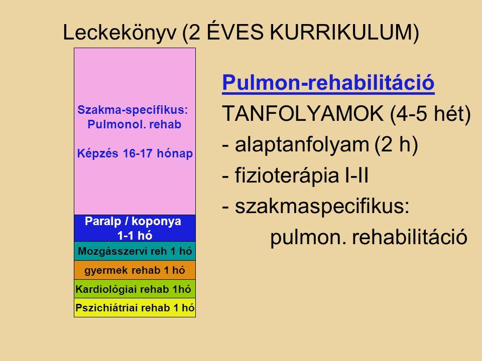 Leckekönyv (2 ÉVES KURRIKULUM) Pulmon-rehabilitáció TANFOLYAMOK (4-5 hét) - alaptanfolyam (2 h) - fizioterápia I-II - szakmaspecifikus: pulmon.
