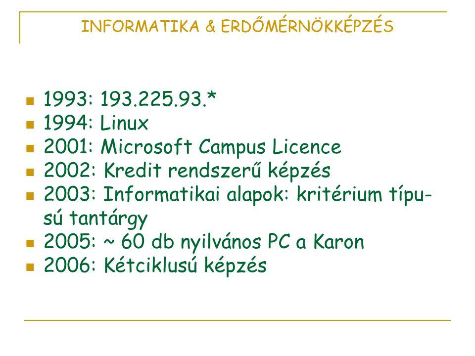 INFORMATIKA & ERDŐMÉRNÖKKÉPZÉS  1993: 193.225.93.*  1994: Linux  2001: Microsoft Campus Licence  2002: Kredit rendszerű képzés  2003: Informatikai alapok: kritérium típu- sú tantárgy  2005: ~ 60 db nyilvános PC a Karon  2006: Kétciklusú képzés