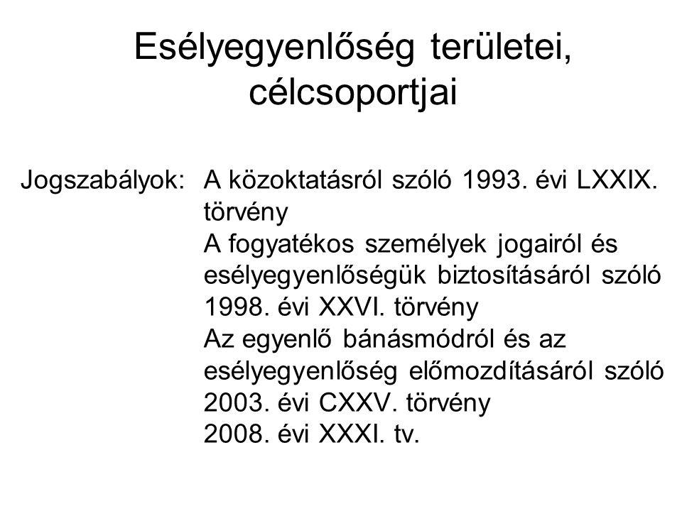 Esélyegyenlőség területei, célcsoportjai Jogszabályok: A közoktatásról szóló 1993. évi LXXIX. törvény A fogyatékos személyek jogairól és esélyegyenlős