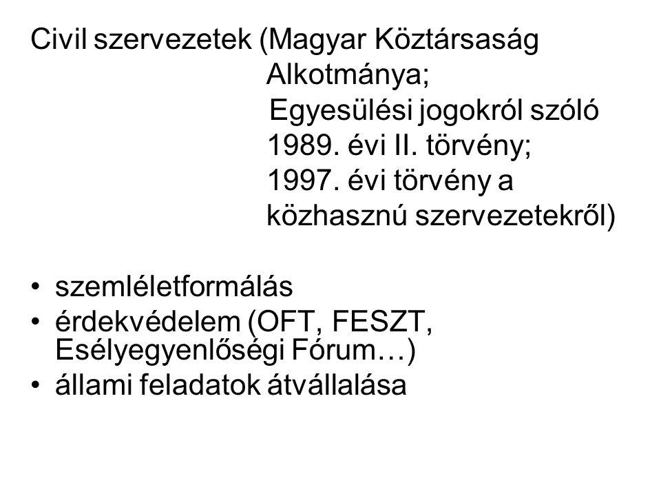 Civil szervezetek (Magyar Köztársaság Alkotmánya; Egyesülési jogokról szóló 1989. évi II. törvény; 1997. évi törvény a közhasznú szervezetekről) •szem
