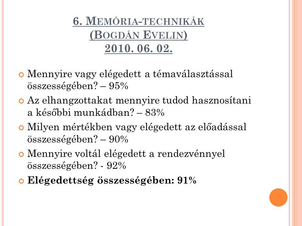 6. M EMÓRIA - TECHNIKÁK (B OGDÁN E VELIN ) 2010. 06. 02. Mennyire vagy elégedett a témaválasztással összességében? – 95% Az elhangzottakat mennyire tu
