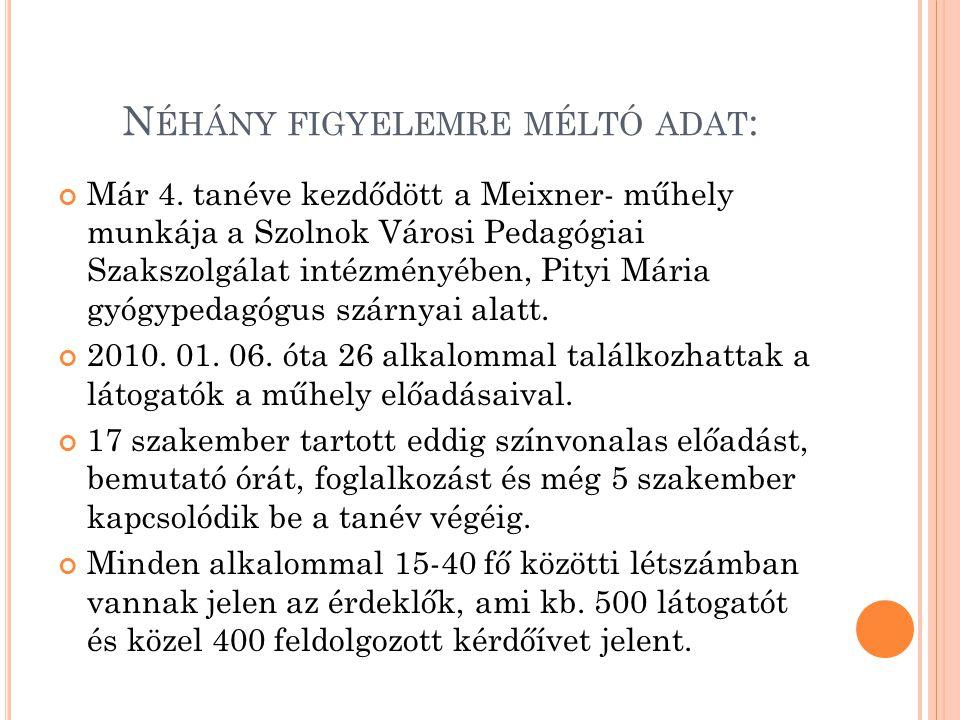 N ÉHÁNY FIGYELEMRE MÉLTÓ ADAT : Már 4. tanéve kezdődött a Meixner- műhely munkája a Szolnok Városi Pedagógiai Szakszolgálat intézményében, Pityi Mária