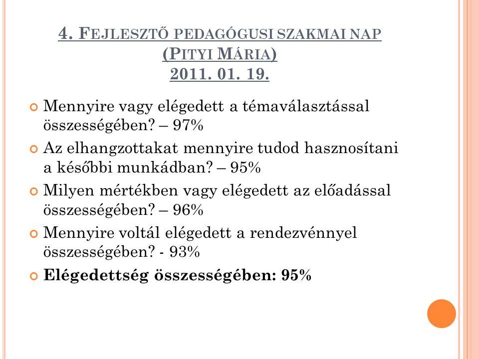 4. F EJLESZTŐ PEDAGÓGUSI SZAKMAI NAP (P ITYI M ÁRIA ) 2011. 01. 19. Mennyire vagy elégedett a témaválasztással összességében? – 97% Az elhangzottakat