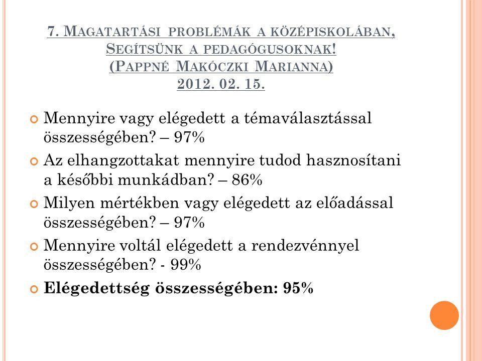 7. M AGATARTÁSI PROBLÉMÁK A KÖZÉPISKOLÁBAN, S EGÍTSÜNK A PEDAGÓGUSOKNAK ! (P APPNÉ M AKÓCZKI M ARIANNA ) 2012. 02. 15. Mennyire vagy elégedett a témav