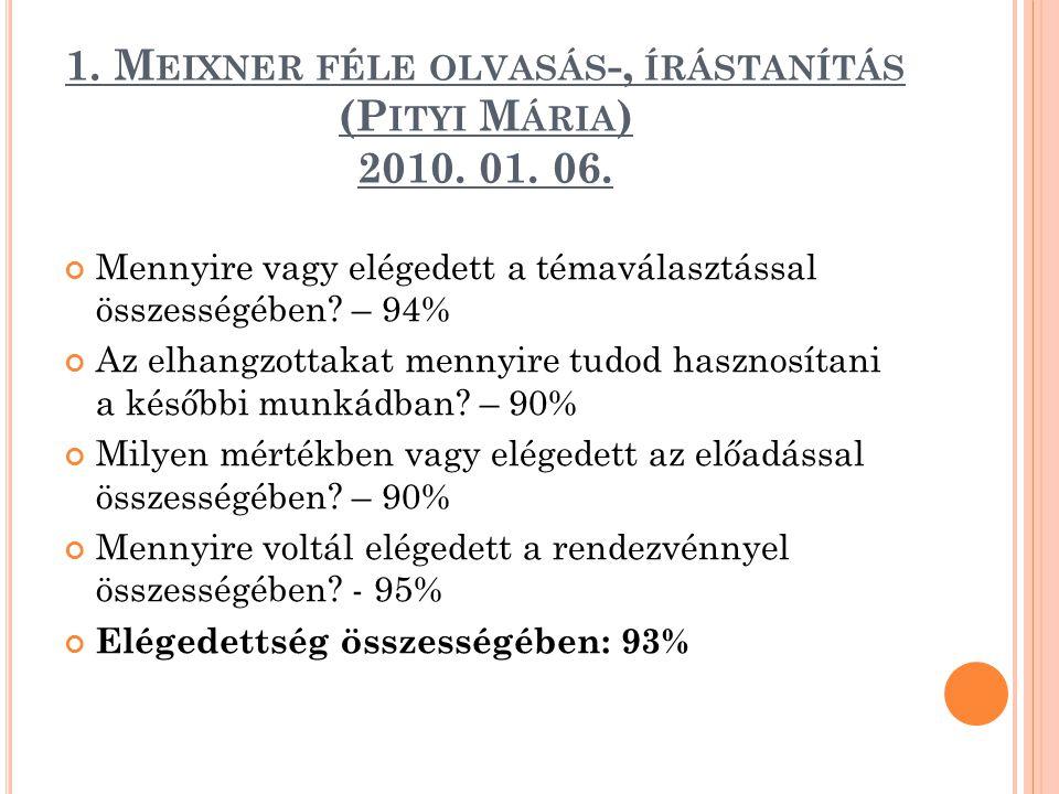 1. M EIXNER FÉLE OLVASÁS -, ÍRÁSTANÍTÁS (P ITYI M ÁRIA ) 2010. 01. 06. Mennyire vagy elégedett a témaválasztással összességében? – 94% Az elhangzottak