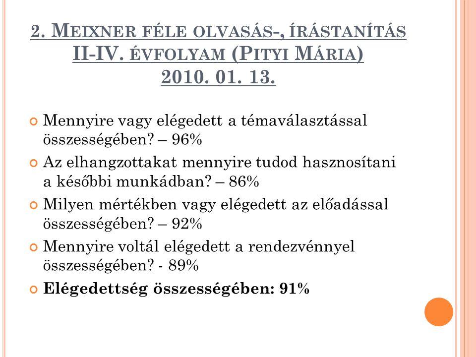 2. M EIXNER FÉLE OLVASÁS -, ÍRÁSTANÍTÁS II-IV. ÉVFOLYAM (P ITYI M ÁRIA ) 2010. 01. 13. Mennyire vagy elégedett a témaválasztással összességében? – 96%