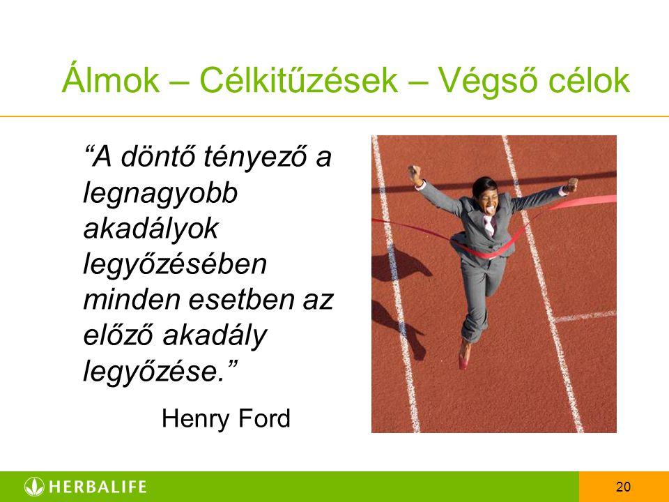 """20 Álmok – Célkitűzések – Végső célok """"A döntő tényező a legnagyobb akadályok legyőzésében minden esetben az előző akadály legyőzése."""" Henry Ford"""