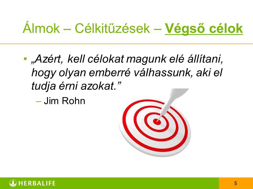 """5 •""""Azért, kell célokat magunk elé állítani, hogy olyan emberré válhassunk, aki el tudja érni azokat."""" –Jim Rohn"""