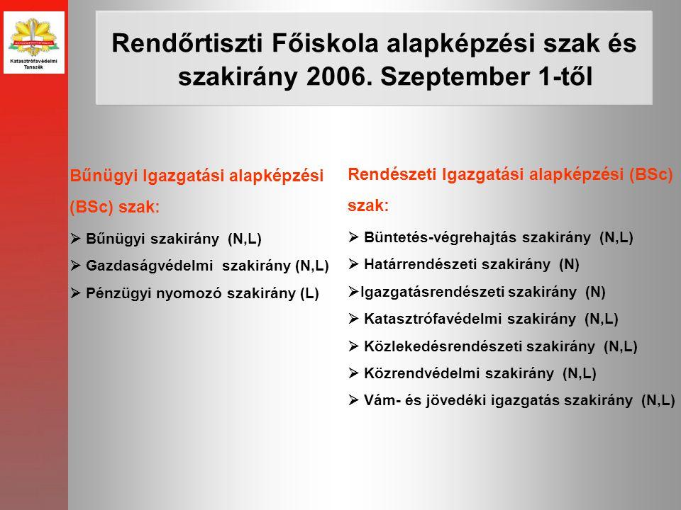 Rendőrtiszti Főiskola alapképzési szak és szakirány 2006. Szeptember 1-től Bűnügyi Igazgatási alapképzési (BSc) szak:  Bűnügyi szakirány (N,L)  Gazd