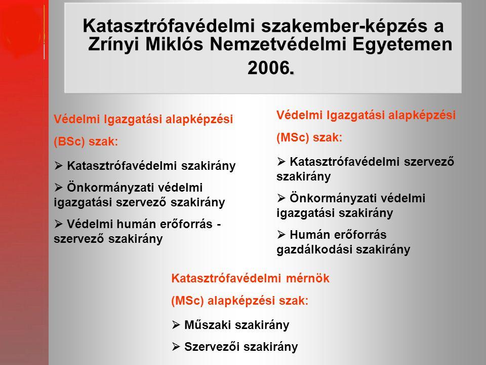 . Katasztrófavédelmi szakember-képzés a Zrínyi Miklós Nemzetvédelmi Egyetemen 2006. Védelmi Igazgatási alapképzési (BSc) szak:  Katasztrófavédelmi sz