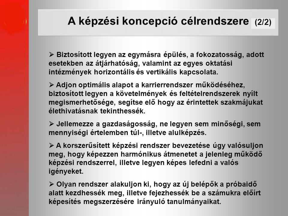 1996.évi XXXI. törvény (Tűzvédelmi törvény) 1999.