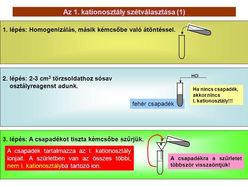 fehér csapadék Az 1. kationosztály szétválasztása (1) 1. lépés: Homogenizálás, másik kémcsőbe való átöntéssel. 2. lépés: 2-3 cm 3 törzsoldathoz sósav