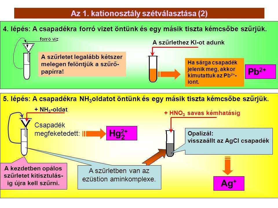 Az 1. kationosztály szétválasztása (2) 4. lépés: A csapadékra forró vizet öntünk és egy másik tiszta kémcsőbe szűrjük. 5. lépés: A csapadékra NH 3 old