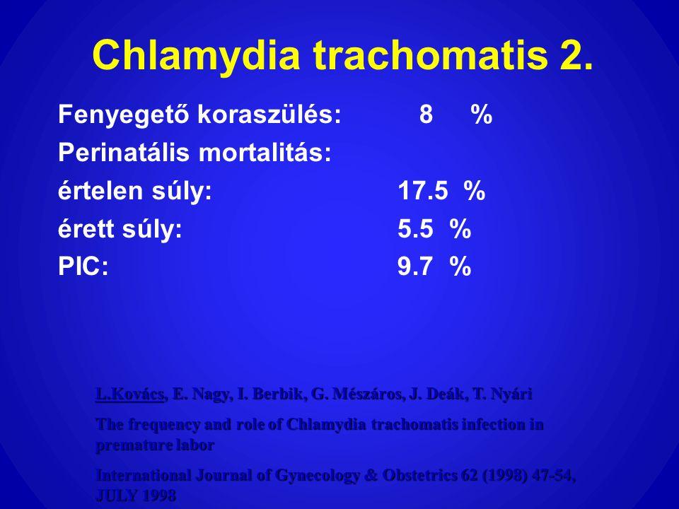 Chlamydia trachomatis 2. Fenyegető koraszülés: 8 % Perinatális mortalitás: értelen súly:17.5 % érett súly: 5.5 % PIC: 9.7 % L.Kovács, E. Nagy, I. Berb