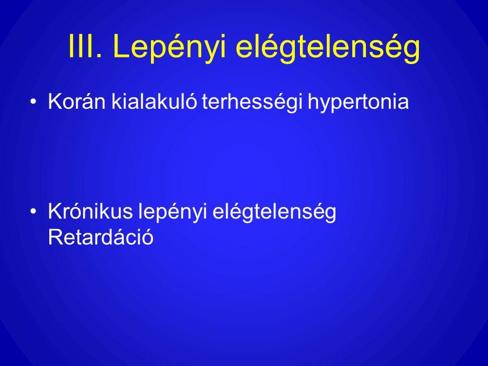 III. Lepényi elégtelenség •Korán kialakuló terhességi hypertonia •Krónikus lepényi elégtelenség Retardáció