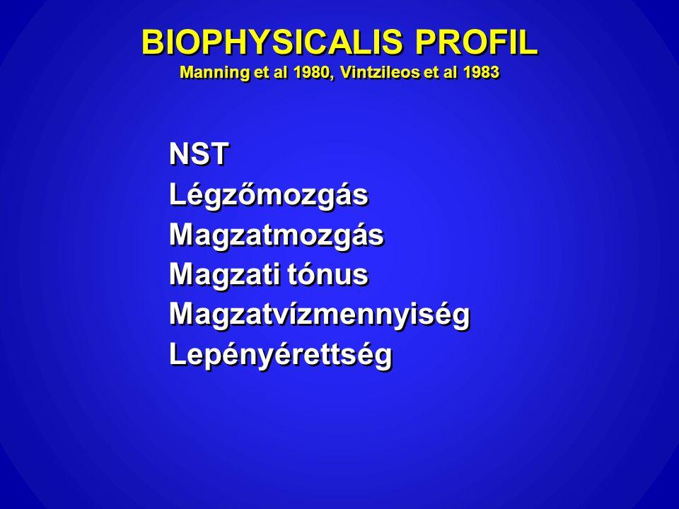 BIOPHYSICALIS PROFIL Manning et al 1980, Vintzileos et al 1983 NST Légzőmozgás Magzatmozgás Magzati tónus Magzatvízmennyiség Lepényérettség NST Légzőm