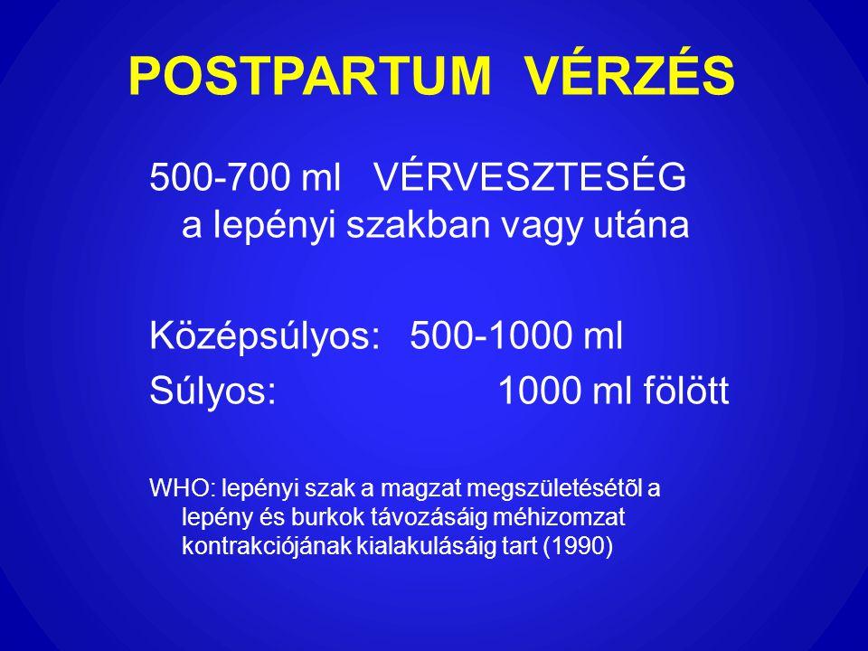 POSTPARTUM VÉRZÉS 500-700 ml VÉRVESZTESÉG a lepényi szakban vagy utána Középsúlyos:500-1000 ml Súlyos: 1000 ml fölött WHO: lepényi szak a magzat megsz