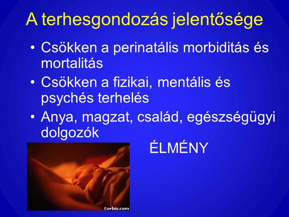 A terhesgondozás jelentősége •Csökken a perinatális morbiditás és mortalitás •Csökken a fizikai, mentális és psychés terhelés •Anya, magzat, család, e