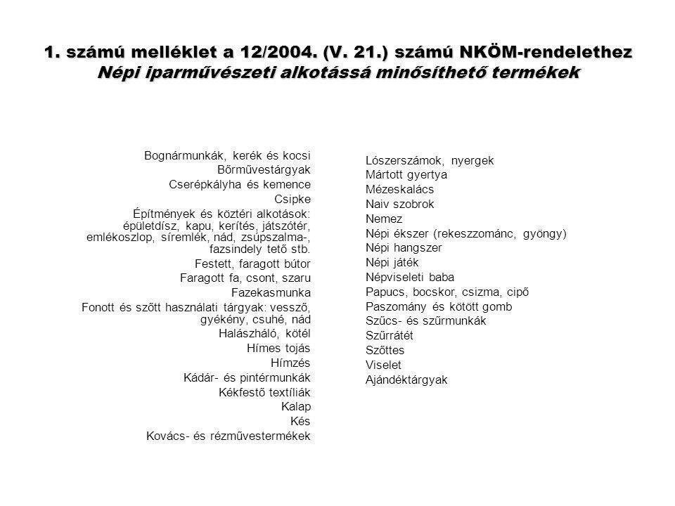1. számú melléklet a 12/2004. (V. 21.) számú NKÖM-rendelethez Népi iparművészeti alkotássá minősíthető termékek Bognármunkák, kerék és kocsi Bőrművest