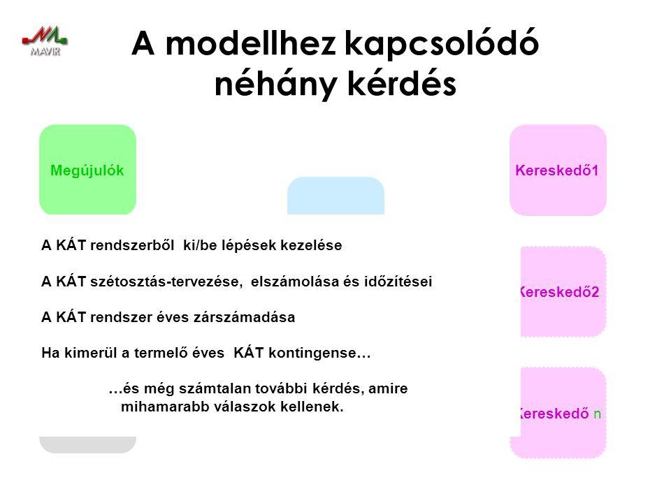 A modellhez kapcsolódó néhány kérdés Megújulók Hulladék Kapcsolt KÁT MK RendszerIr. Kereskedő1 Kereskedő2 Kereskedő n A KÁT rendszerből ki/be lépések
