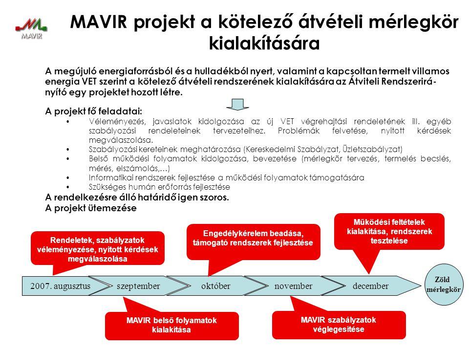 MAVIR projekt a kötelező átvételi mérlegkör kialakítására A megújuló energiaforrásból és a hulladékból nyert, valamint a kapcsoltan termelt villamos e
