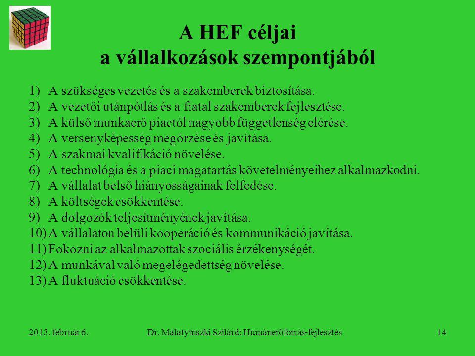 2013.február 6.Dr. Malatyinszki Szilárd: Humánerőforrás-fejlesztés15 Oktatás meghatározásai 1.