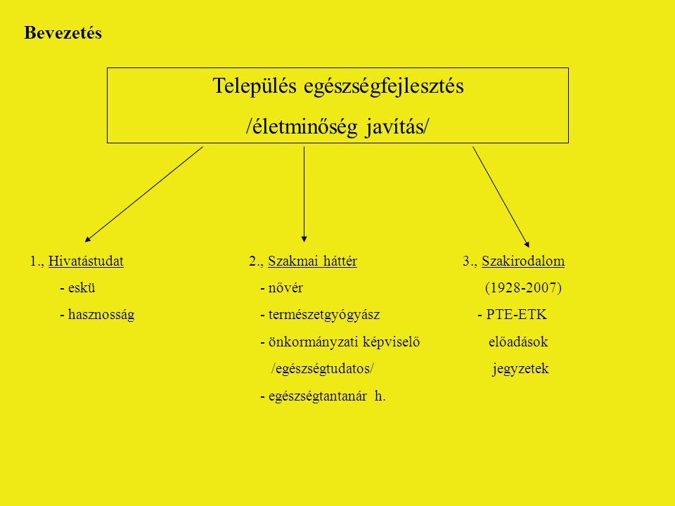 Bevezetés Település egészségfejlesztés /életminőség javítás/ 1., Hivatástudat - eskü - hasznosság 2., Szakmai háttér - nővér - természetgyógyász - önk