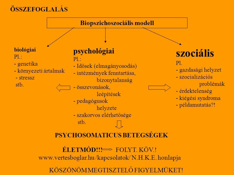 ÉLETMÓD!!! FOLYT. KÖV.! www.vertesboglar.hu /kapcsolatok/ N.H.K.E. honlapja ÖSSZEFOGLALÁS Biopszichoszociális modell biológiai Pl.: - genetika - körny