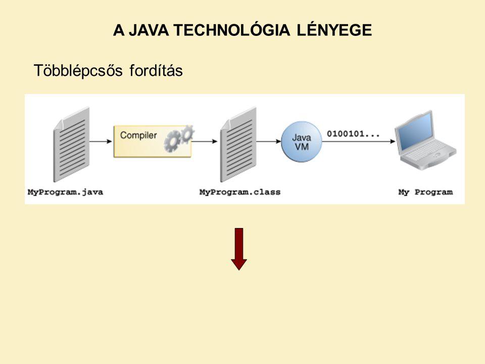 A JAVA TECHNOLÓGIA LÉNYEGE Többlépcsős fordítás