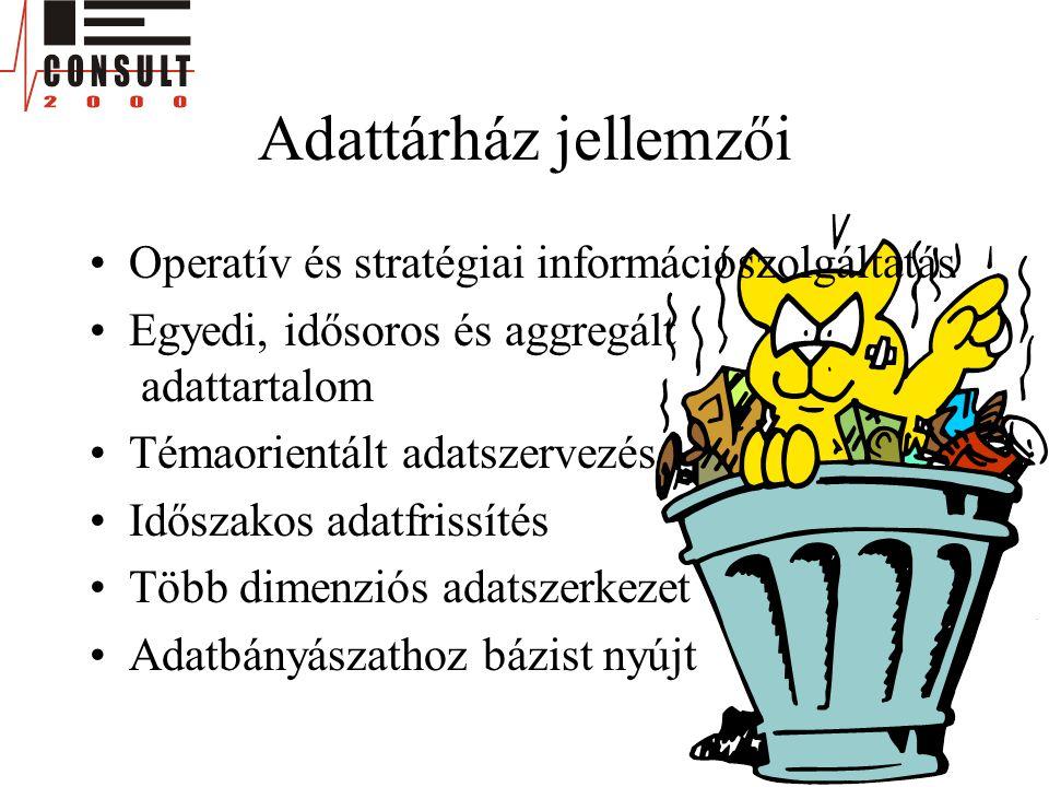 Adattárház jellemzői •Operatív és stratégiai információszolgáltatás •Egyedi, idősoros és aggregált adattartalom •Témaorientált adatszervezés •Időszakos adatfrissítés •Több dimenziós adatszerkezet •Adatbányászathoz bázist nyújt
