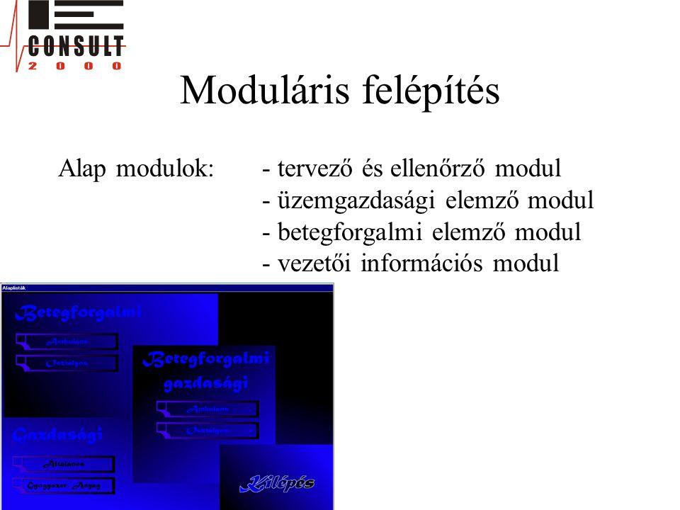Moduláris felépítés Alap modulok:- tervező és ellenőrző modul - üzemgazdasági elemző modul - betegforgalmi elemző modul - vezetői információs modul