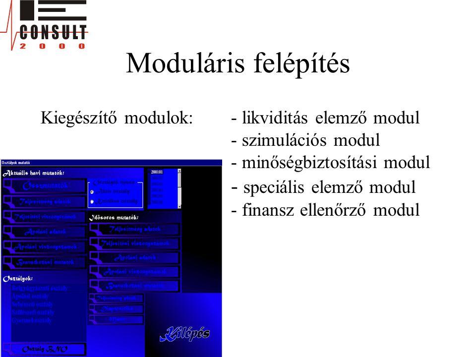 Moduláris felépítés Kiegészítő modulok: - likviditás elemző modul - szimulációs modul - minőségbiztosítási modul - speciális elemző modul - finansz ellenőrző modul