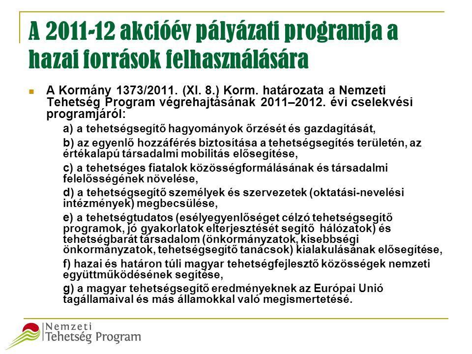 A 2011-12 akcióév pályázati programja a hazai források felhasználására  A Kormány 1373/2011. (XI. 8.) Korm. határozata a Nemzeti Tehetség Program vég