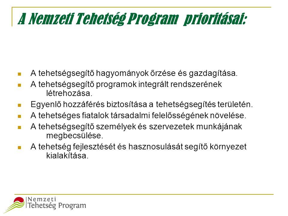 A Nemzeti Tehetség Program prioritásai:  A tehetségsegítő hagyományok őrzése és gazdagítása.  A tehetségsegítő programok integrált rendszerének létr