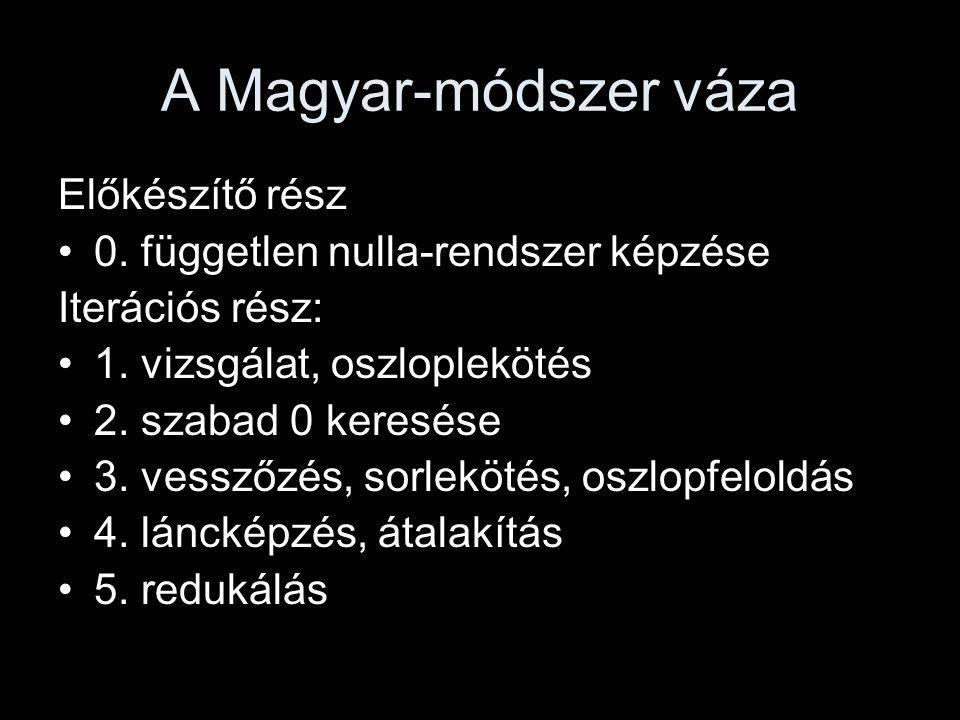 A Magyar-módszer váza Előkészítő rész •0. független nulla-rendszer képzése Iterációs rész: •1. vizsgálat, oszloplekötés •2. szabad 0 keresése •3. vess