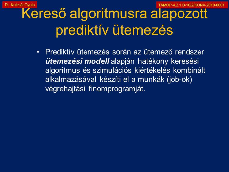 TÁMOP-4.2.1.B-10/2/KONV-2010-0001 Dr. Kulcsár Gyula Kereső algoritmusra alapozott prediktív ütemezés •Prediktív ütemezés során az ütemező rendszer üte