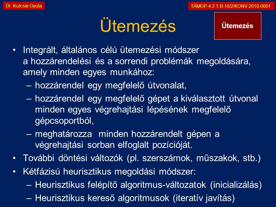 TÁMOP-4.2.1.B-10/2/KONV-2010-0001 Dr. Kulcsár Gyula Ütemezés •Integrált, általános célú ütemezési módszer a hozzárendelési és a sorrendi problémák meg