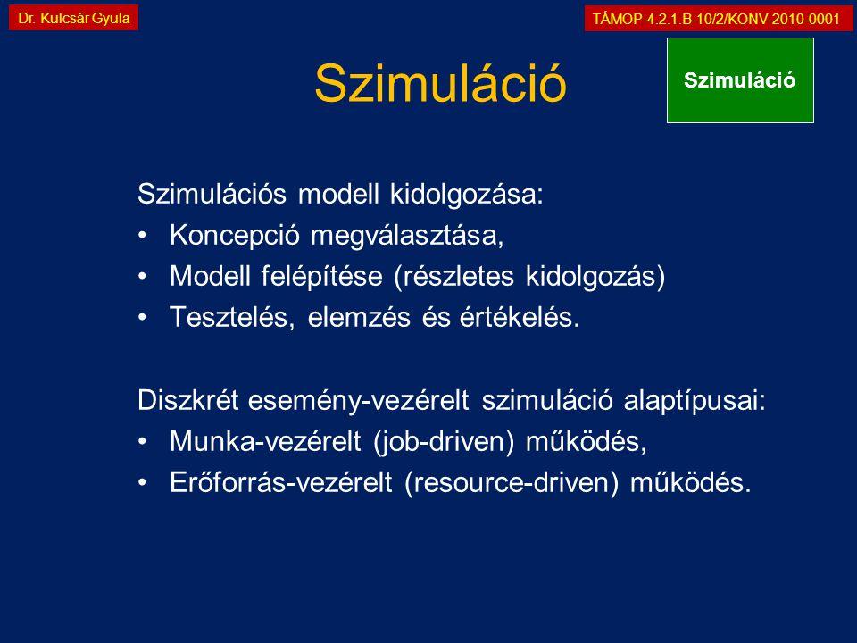 TÁMOP-4.2.1.B-10/2/KONV-2010-0001 Dr. Kulcsár Gyula Szimuláció Szimulációs modell kidolgozása: •Koncepció megválasztása, •Modell felépítése (részletes