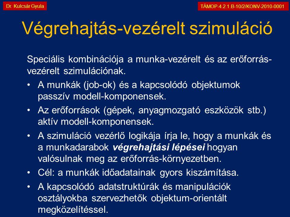 TÁMOP-4.2.1.B-10/2/KONV-2010-0001 Dr. Kulcsár Gyula Végrehajtás-vezérelt szimuláció Speciális kombinációja a munka-vezérelt és az erőforrás- vezérelt