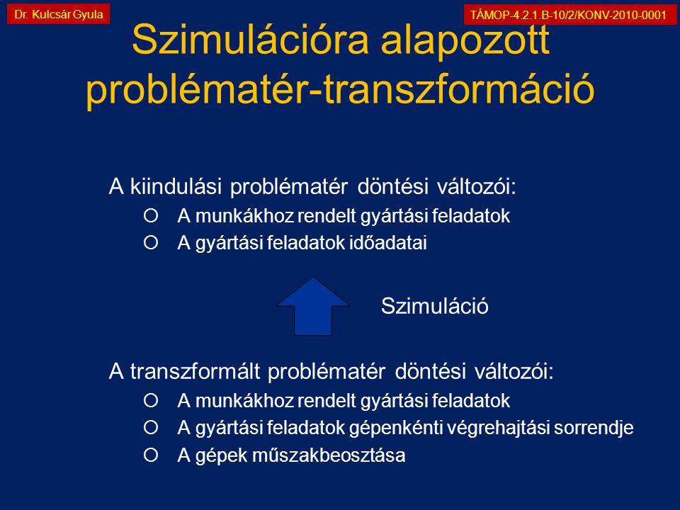 TÁMOP-4.2.1.B-10/2/KONV-2010-0001 Dr. Kulcsár Gyula Szimulációra alapozott problématér-transzformáció A kiindulási problématér döntési változói:  A m