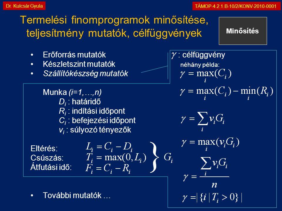 TÁMOP-4.2.1.B-10/2/KONV-2010-0001 Dr. Kulcsár Gyula •Erőforrás mutatók : célfüggvény •Készletszint mutatók néhány példa: •Szállítókészség mutatók Munk