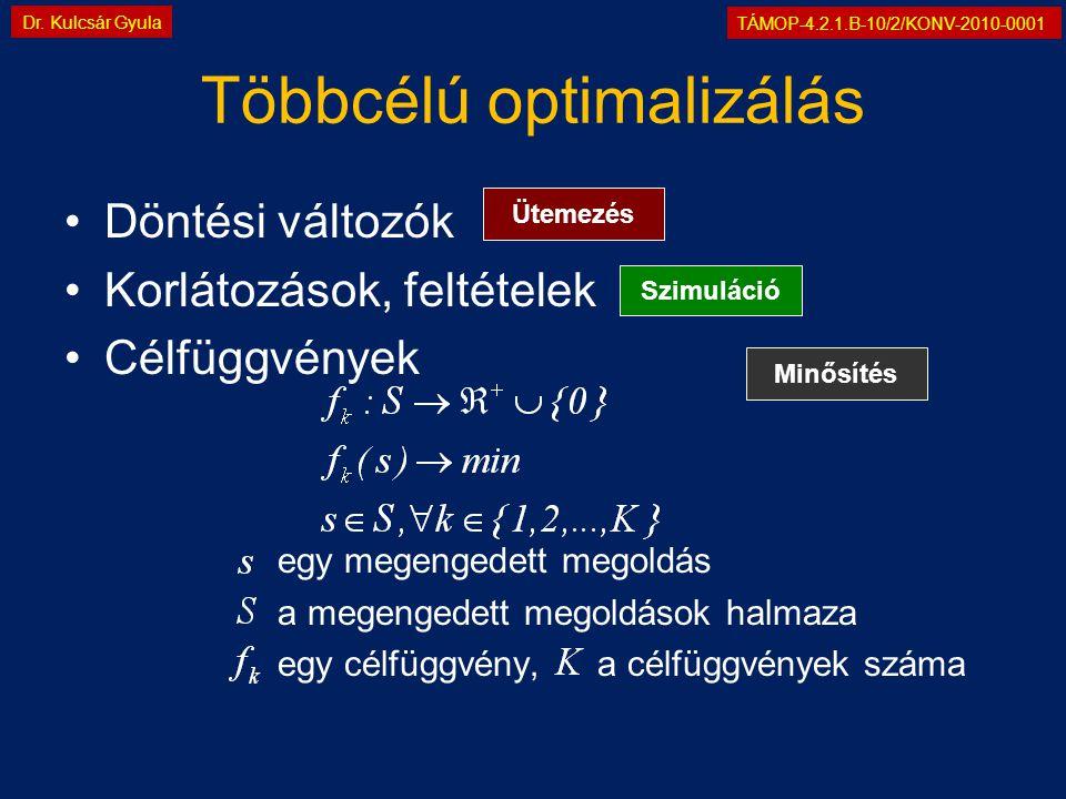 TÁMOP-4.2.1.B-10/2/KONV-2010-0001 Dr. Kulcsár Gyula Többcélú optimalizálás •Döntési változók •Korlátozások, feltételek •Célfüggvények egy megengedett